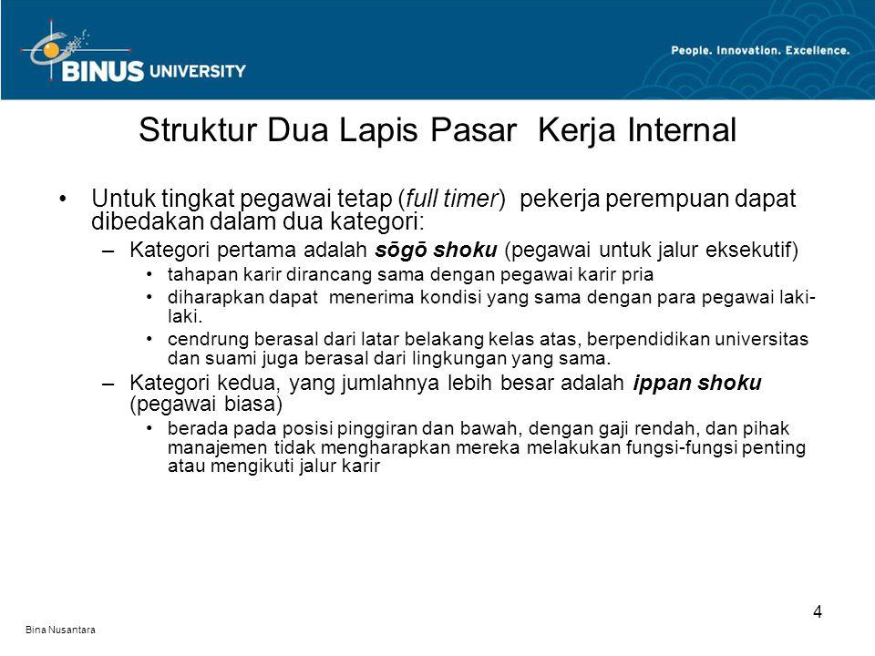 Bina Nusantara Untuk tingkat pegawai tetap (full timer) pekerja perempuan dapat dibedakan dalam dua kategori: –Kategori pertama adalah sōgō shoku (pegawai untuk jalur eksekutif) tahapan karir dirancang sama dengan pegawai karir pria diharapkan dapat menerima kondisi yang sama dengan para pegawai laki- laki.