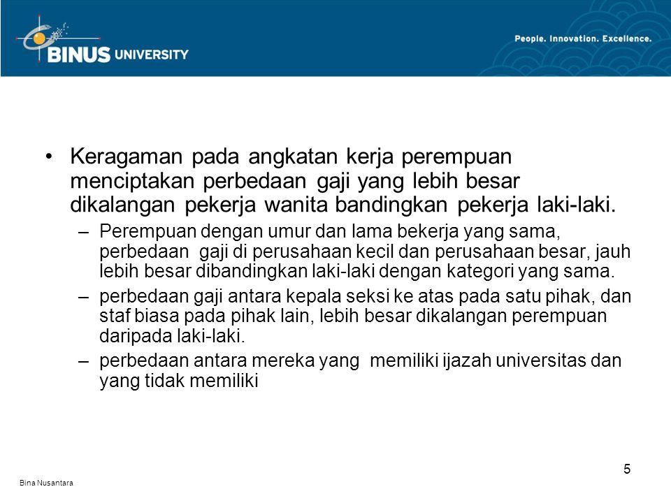 Bina Nusantara Keragaman pada angkatan kerja perempuan menciptakan perbedaan gaji yang lebih besar dikalangan pekerja wanita bandingkan pekerja laki-laki.