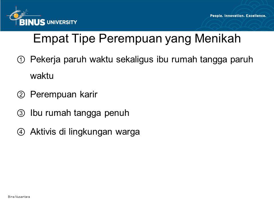 Bina Nusantara Empat Tipe Perempuan yang Menikah ① Pekerja paruh waktu sekaligus ibu rumah tangga paruh waktu ② Perempuan karir ③ Ibu rumah tangga pen