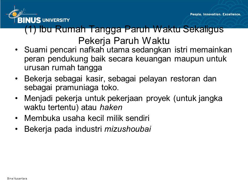 Bina Nusantara (1) Ibu Rumah Tangga Paruh Waktu Sekaligus Pekerja Paruh Waktu Suami pencari nafkah utama sedangkan istri memainkan peran pendukung bai