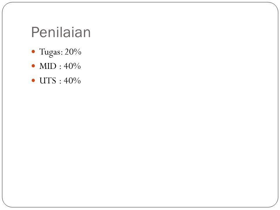 Penilaian Tugas: 20% MID : 40% UTS: 40%