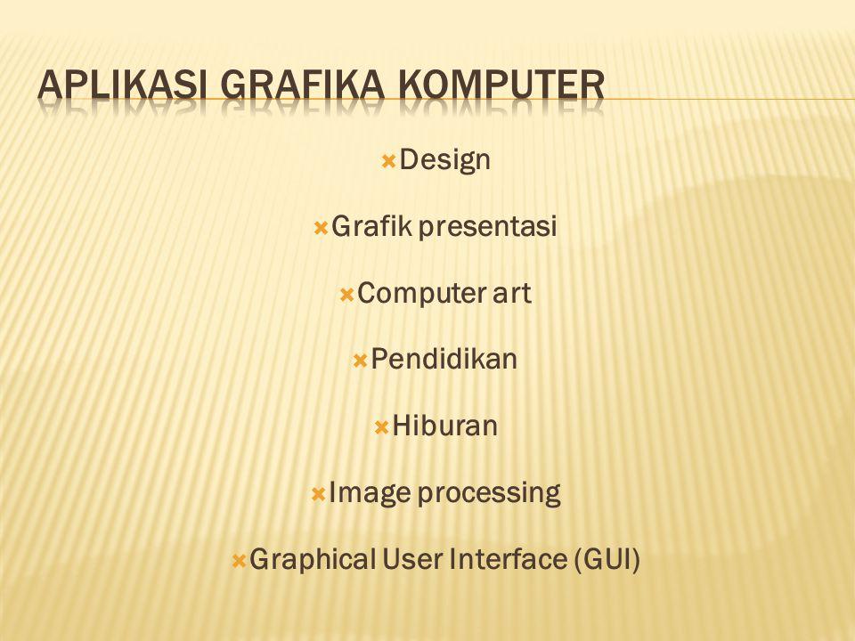  Design  Grafik presentasi  Computer art  Pendidikan  Hiburan  Image processing  Graphical User Interface (GUI)