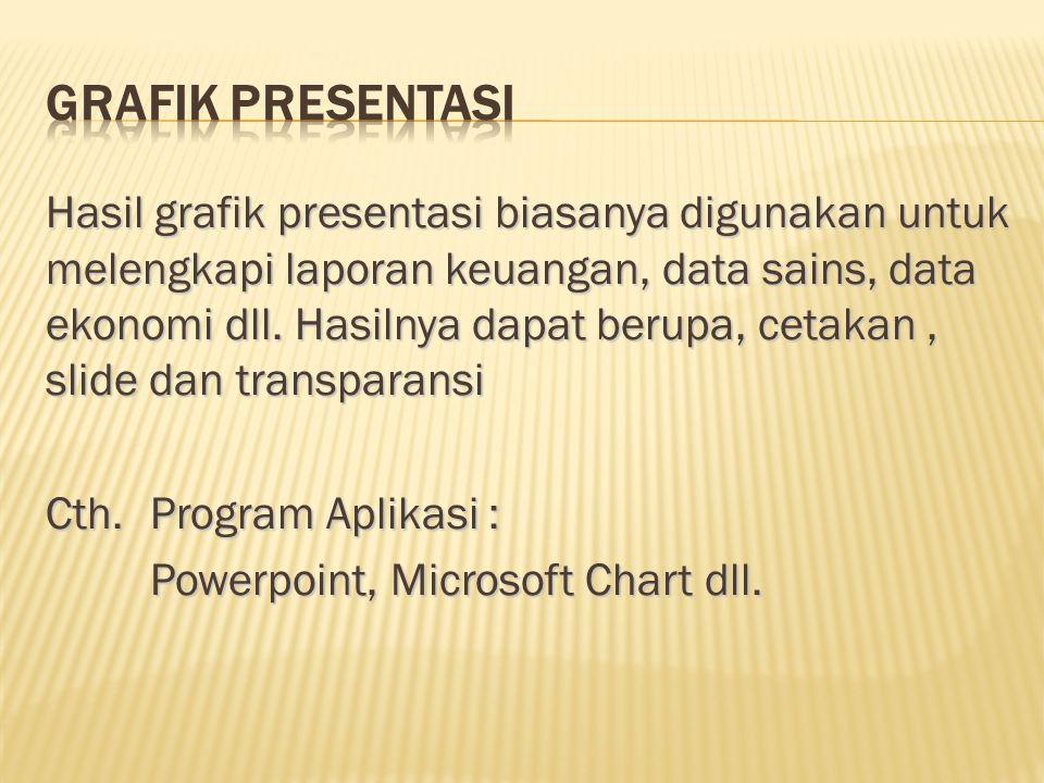 Hasil grafik presentasi biasanya digunakan untuk melengkapi laporan keuangan, data sains, data ekonomi dll.