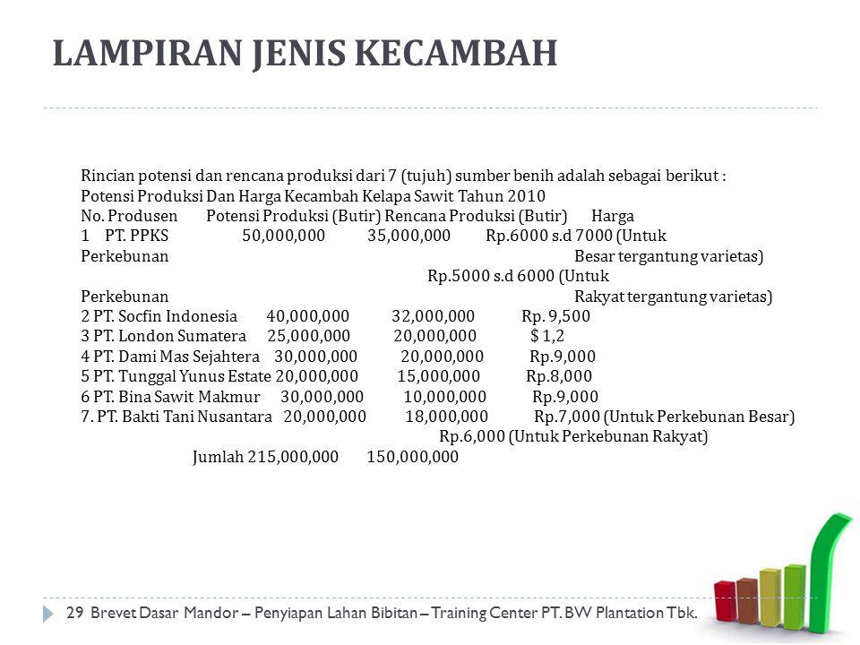 LAMPIRAN JENIS KECAMBAH 29Brevet Dasar Mandor – Penyiapan Lahan Bibitan – Training Center PT. BW Plantation Tbk. Rincian potensi dan rencana produksi