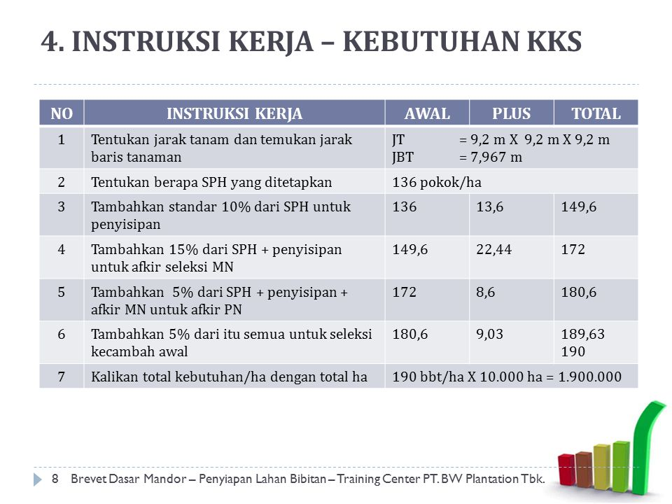 LAMPIRAN JENIS KECAMBAH 29Brevet Dasar Mandor – Penyiapan Lahan Bibitan – Training Center PT.