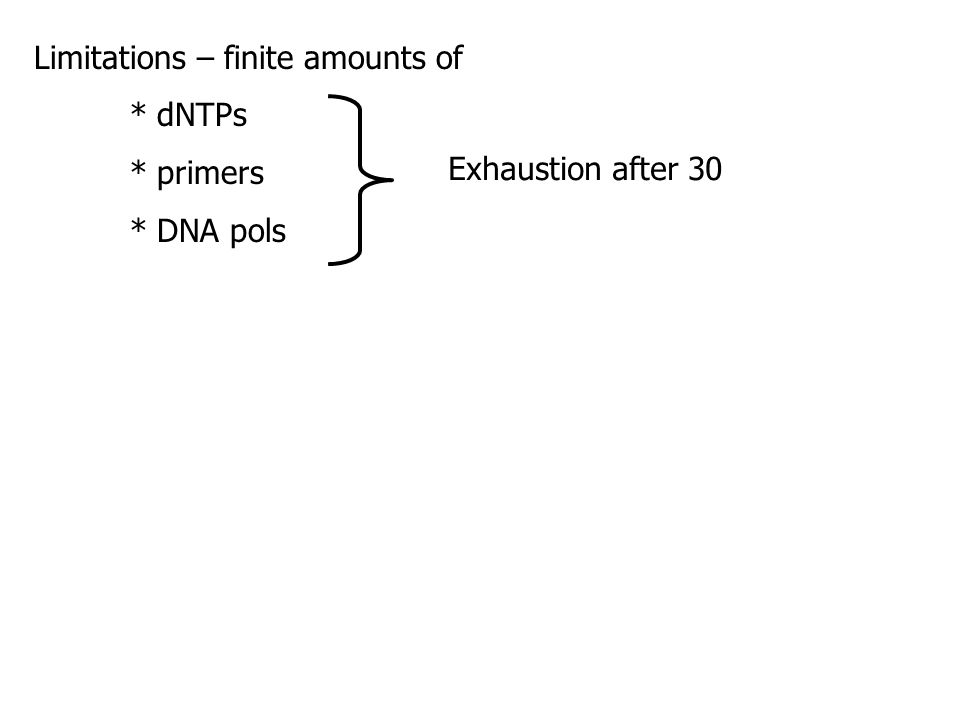 Limitations – finite amounts of * dNTPs * primers * DNA pols Exhaustion after 30