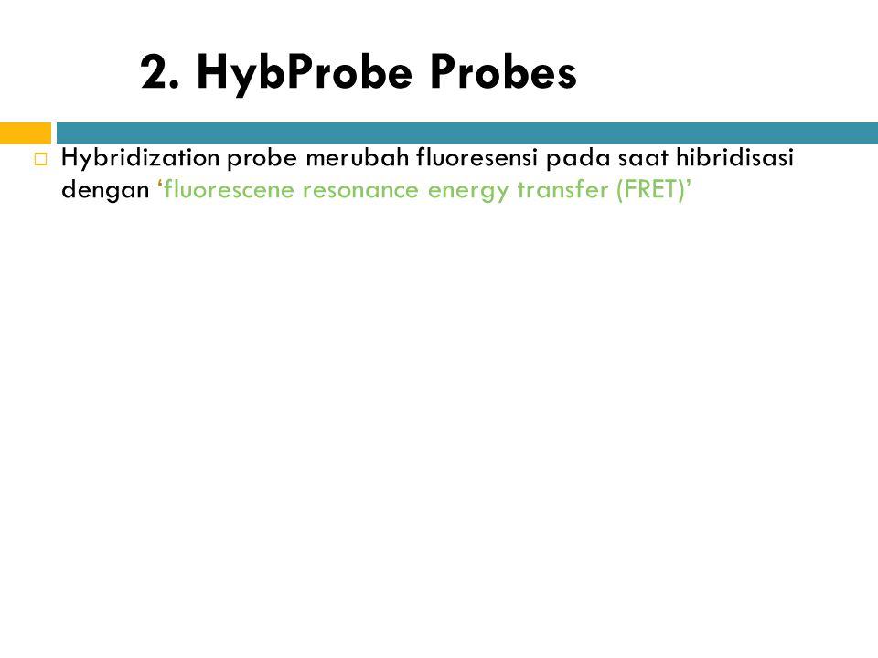 2. HybProbe Probes  Hybridization probe merubah fluoresensi pada saat hibridisasi dengan 'fluorescene resonance energy transfer (FRET)'