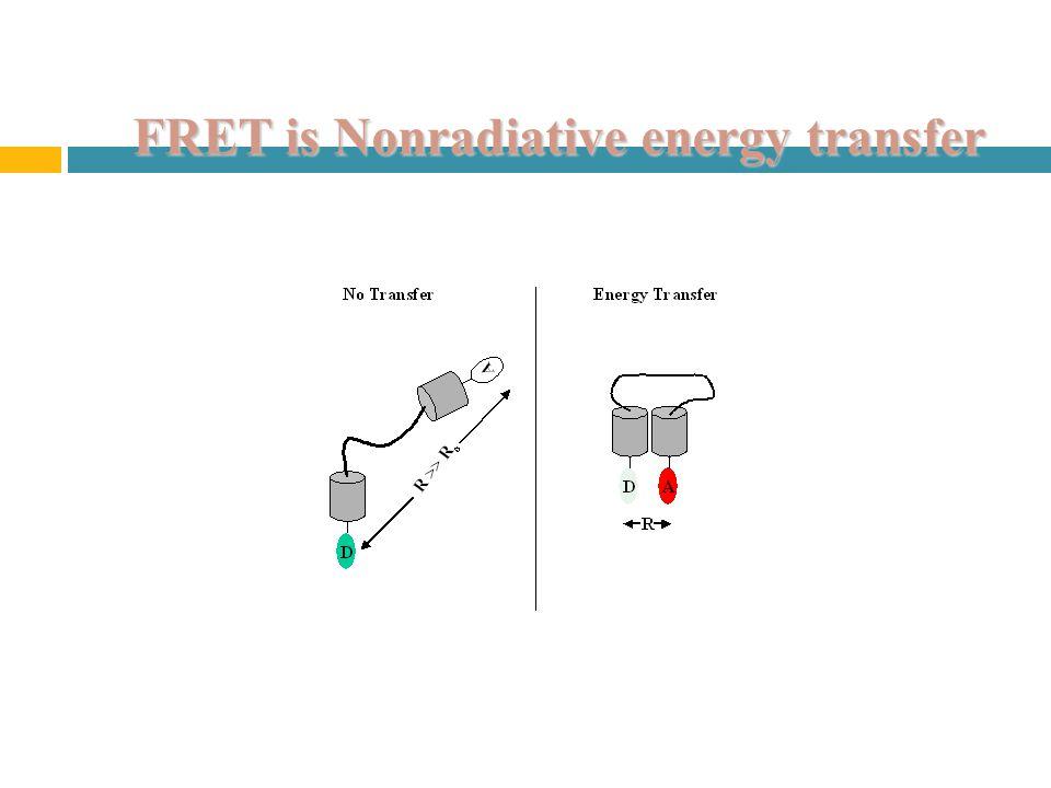 FRET is Nonradiative energy transfer