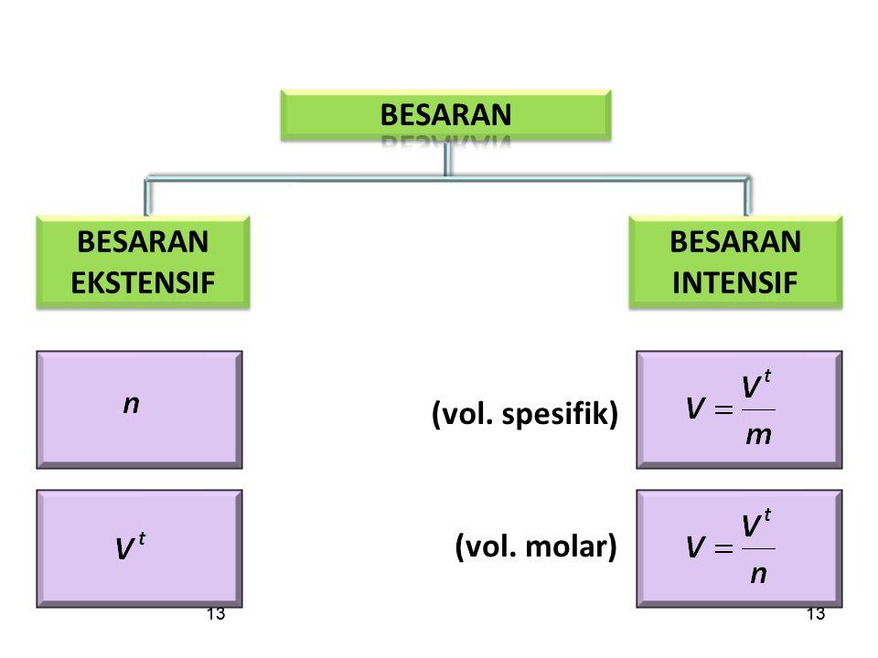 13 BESARAN EKSTENSIF BESARAN INTENSIF 13 (vol. spesifik) (vol. molar)
