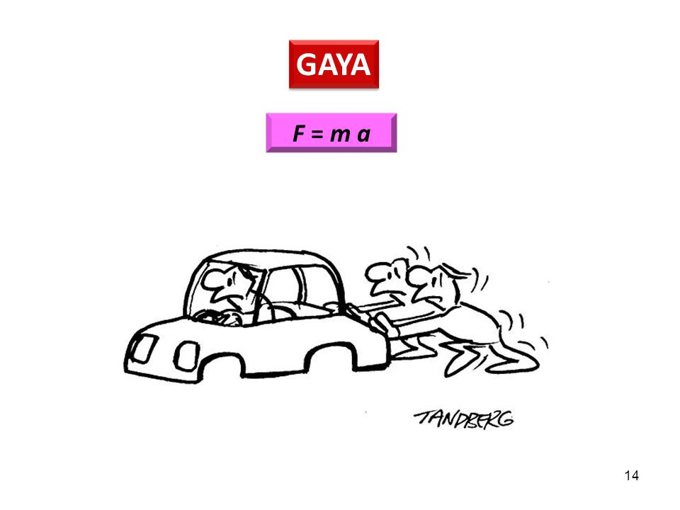 14 GAYA F = m a