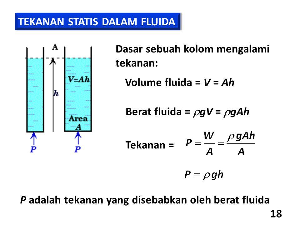 18 Dasar sebuah kolom mengalami tekanan: Volume fluida = V = Ah Berat fluida =  gV =  gAh Tekanan = P adalah tekanan yang disebabkan oleh berat fluida TEKANAN STATIS DALAM FLUIDA