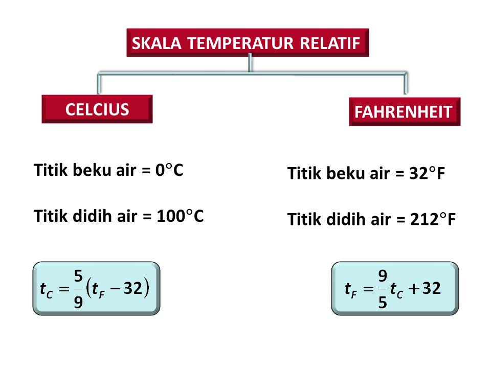 SKALA TEMPERATUR RELATIF Titik beku air = 0  C Titik didih air = 100  C CELCIUS FAHRENHEIT Titik beku air = 32  F Titik didih air = 212  F