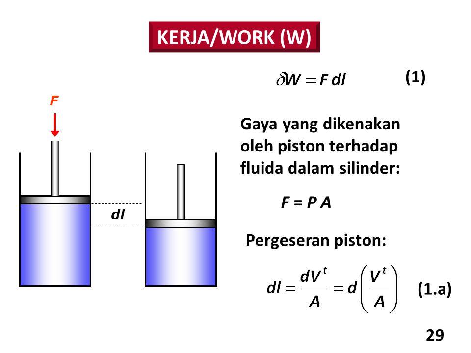29 KERJA/WORK (W) dl F Gaya yang dikenakan oleh piston terhadap fluida dalam silinder: F = P A Pergeseran piston: (1.a) (1)