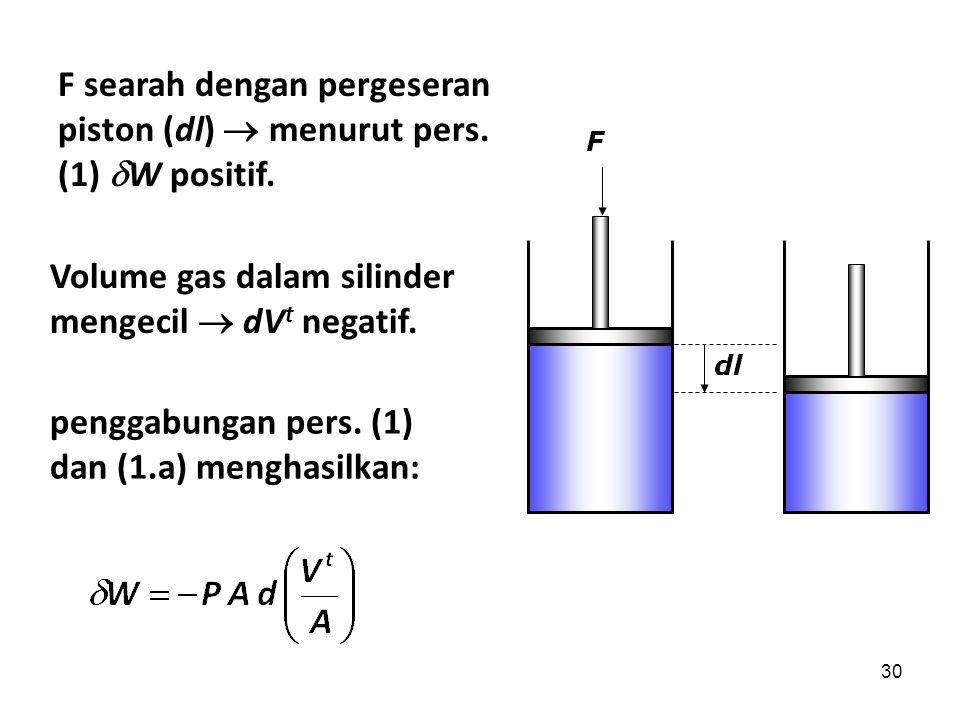 30 F searah dengan pergeseran piston (dl)  menurut pers. (1)  W positif. Volume gas dalam silinder mengecil  dV t negatif. penggabungan pers. (1) d