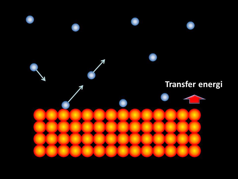 37 Transfer energi