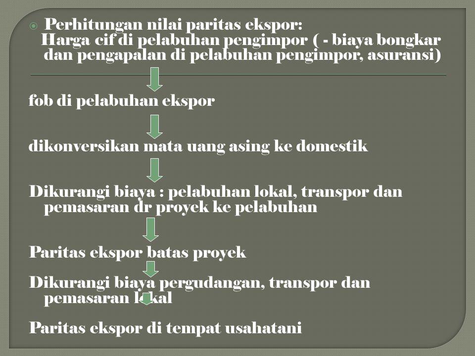  Perhitungan nilai paritas ekspor: Harga cif di pelabuhan pengimpor ( - biaya bongkar dan pengapalan di pelabuhan pengimpor, asuransi) fob di pelabuh