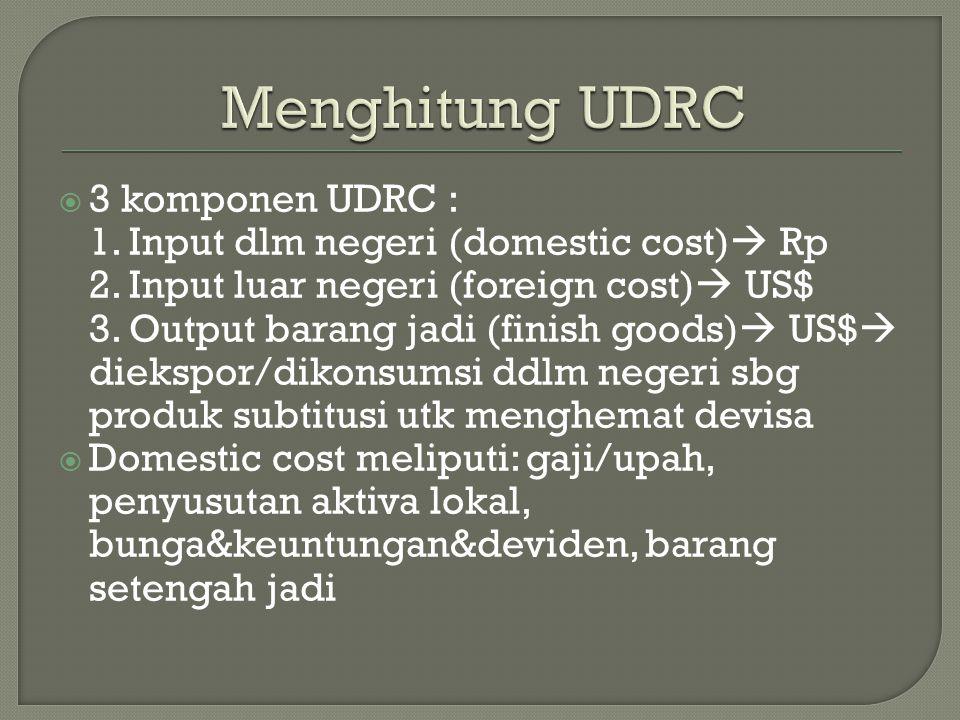  3 komponen UDRC : 1. Input dlm negeri (domestic cost)  Rp 2. Input luar negeri (foreign cost)  US$ 3. Output barang jadi (finish goods)  US$  di