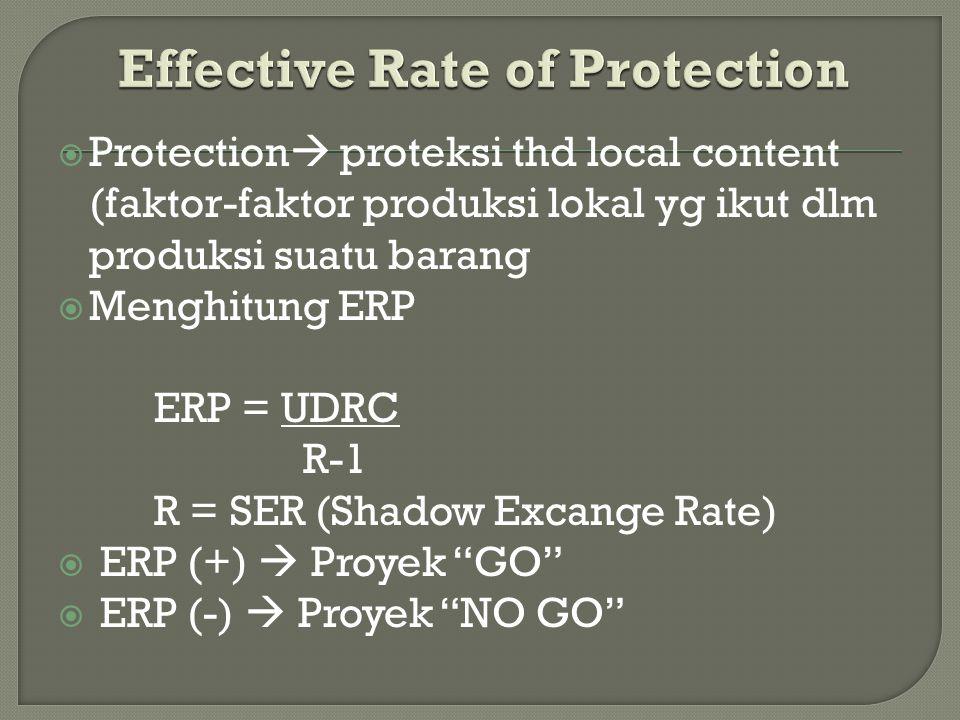  Protection  proteksi thd local content (faktor-faktor produksi lokal yg ikut dlm produksi suatu barang  Menghitung ERP ERP = UDRC R-1 R = SER (Sha