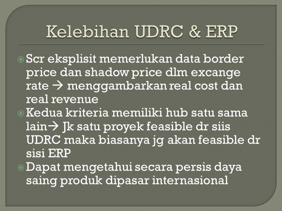  Scr eksplisit memerlukan data border price dan shadow price dlm excange rate  menggambarkan real cost dan real revenue  Kedua kriteria memiliki hu