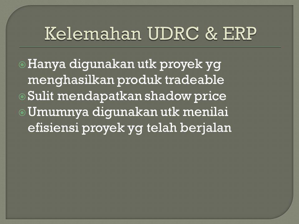 Hanya digunakan utk proyek yg menghasilkan produk tradeable  Sulit mendapatkan shadow price  Umumnya digunakan utk menilai efisiensi proyek yg tel