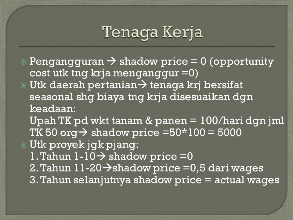  Pengangguran  shadow price = 0 (opportunity cost utk tng krja menganggur =0)  Utk daerah pertanian  tenaga krj bersifat seasonal shg biaya tng kr