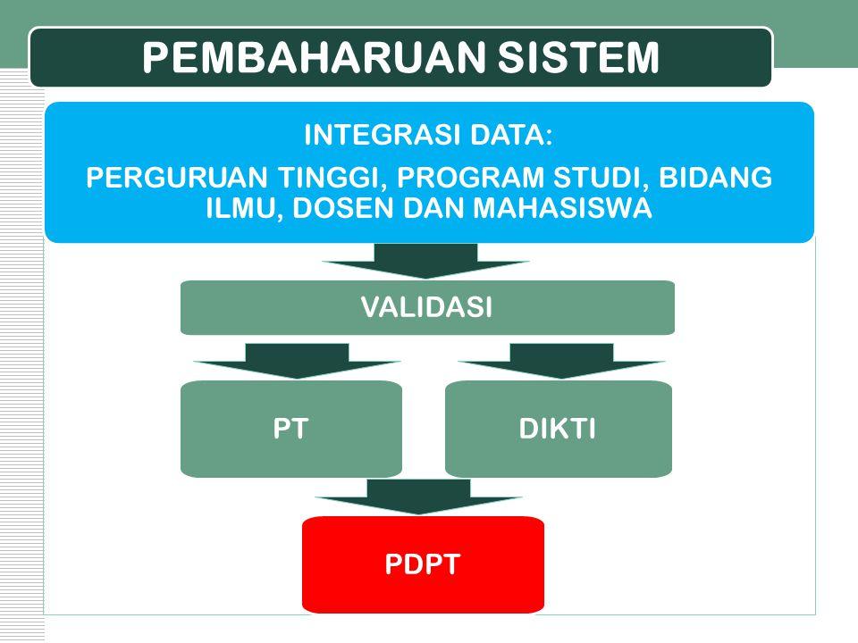 PEMBAHARUAN SISTEM INTEGRASI DATA: PERGURUAN TINGGI, PROGRAM STUDI, BIDANG ILMU, DOSEN DAN MAHASISWA VALIDASI PTDIKTI PDPT