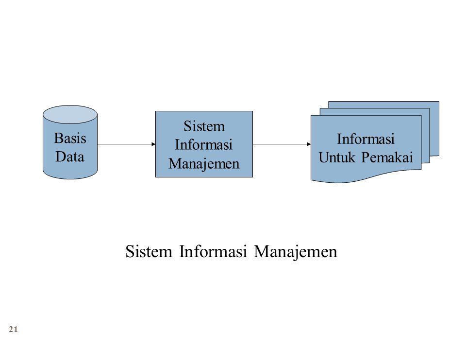 21 Basis Data Sistem Informasi Manajemen Informasi Untuk Pemakai Sistem Informasi Manajemen