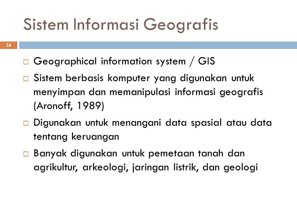 Sistem Informasi Geografis 24  Geographical information system / GIS  Sistem berbasis komputer yang digunakan untuk menyimpan dan memanipulasi infor