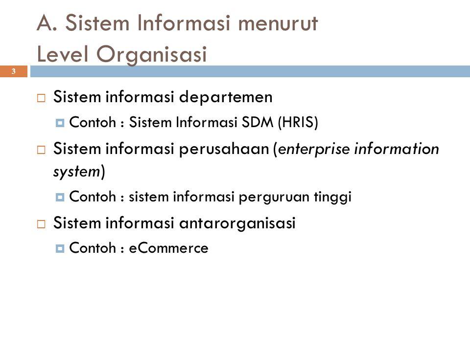 A. Sistem Informasi menurut Level Organisasi 3  Sistem informasi departemen  Contoh : Sistem Informasi SDM (HRIS)  Sistem informasi perusahaan (ent