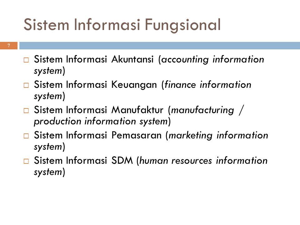 Sistem Informasi Fungsional 7  Sistem Informasi Akuntansi (accounting information system)  Sistem Informasi Keuangan (finance information system) 