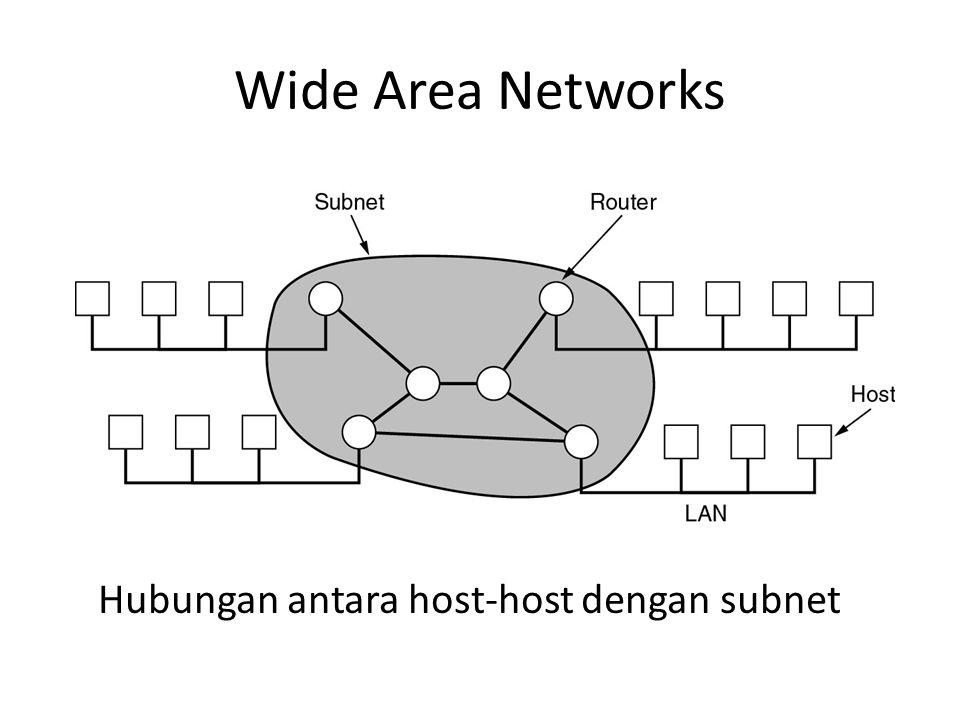 Wide Area Networks Hubungan antara host-host dengan subnet