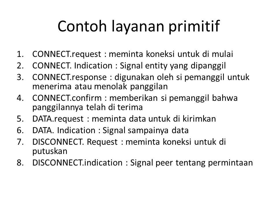 Contoh layanan primitif 1.CONNECT.request : meminta koneksi untuk di mulai 2.CONNECT. Indication : Signal entity yang dipanggil 3.CONNECT.response : d