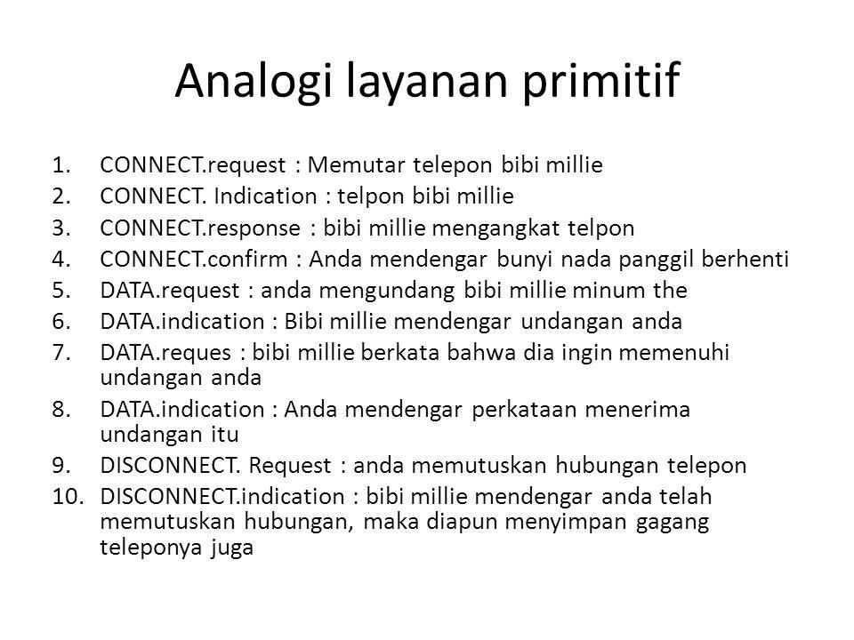 Analogi layanan primitif 1.CONNECT.request : Memutar telepon bibi millie 2.CONNECT. Indication : telpon bibi millie 3.CONNECT.response : bibi millie m