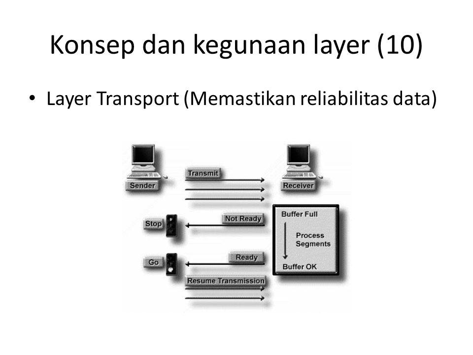 Konsep dan kegunaan layer (10) Layer Transport (Memastikan reliabilitas data)