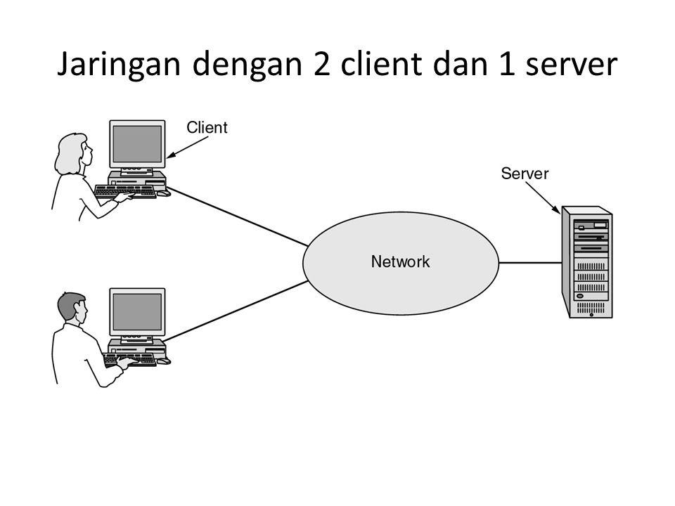 Jaringan dengan 2 client dan 1 server