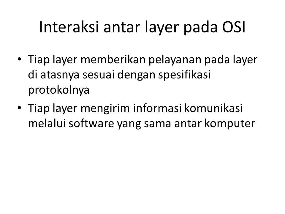 Interaksi antar layer pada OSI Tiap layer memberikan pelayanan pada layer di atasnya sesuai dengan spesifikasi protokolnya Tiap layer mengirim informa