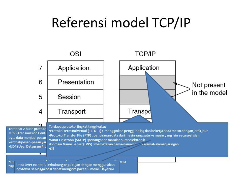 Referensi model TCP/IP Tugas internet layer adalah mengirimkan paket-paket IP yang berisi informasi tujuan paket tersebut Terdapat 2 buah protokol : T