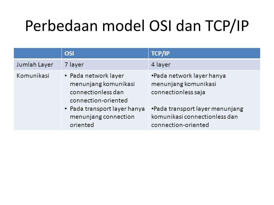 Perbedaan model OSI dan TCP/IP OSITCP/IP Jumlah Layer7 layer4 layer Komunikasi Pada network layer menunjang komunikasi connectionless dan connection-o