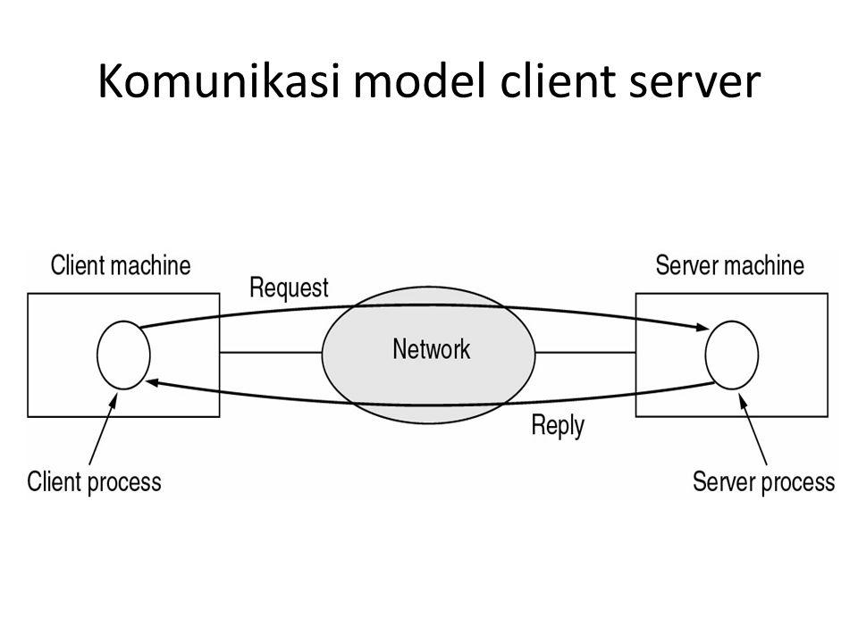 Model-model referensi Model Referensi OSI Model Referensi TCP/IP