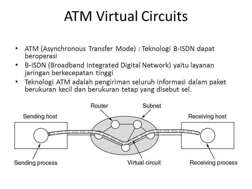 ATM Virtual Circuits ATM (Asynchronous Transfer Mode) : Teknologi B-ISDN dapat beroperasi B-ISDN (Broadband Integrated Digital Network) yaitu layanan