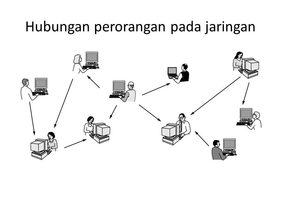 Model referensi OSI (Open System Interconnection) Dikembangkan oleh ISO (International Standards Organization).