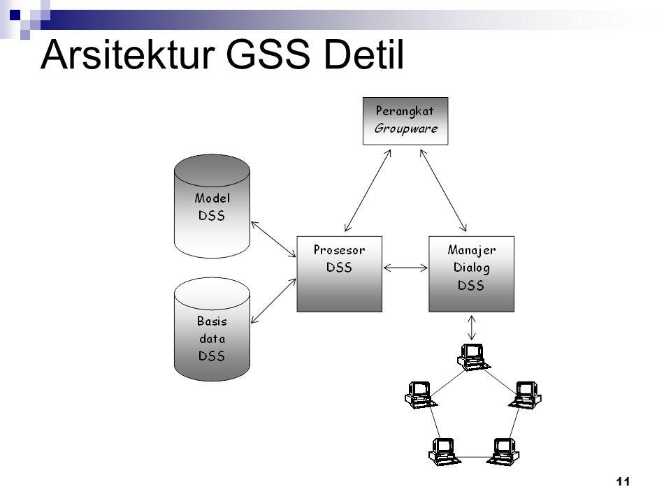 11 Arsitektur GSS Detil