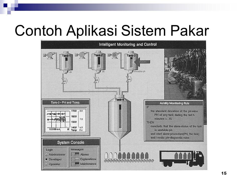 15 Contoh Aplikasi Sistem Pakar