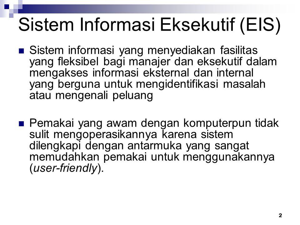 3 Sistem Informasi Eksekutif (EIS)