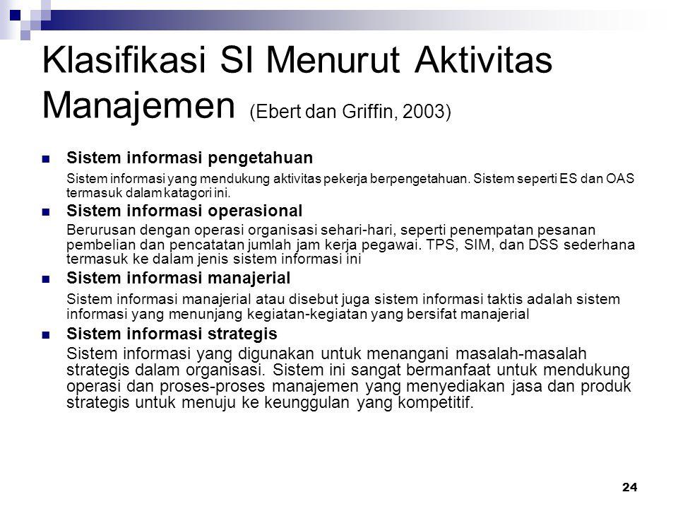 24 Klasifikasi SI Menurut Aktivitas Manajemen (Ebert dan Griffin, 2003) Sistem informasi pengetahuan Sistem informasi yang mendukung aktivitas pekerja
