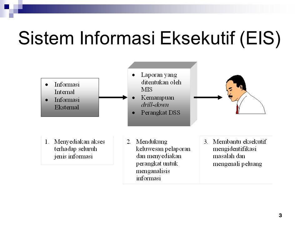 4 Mengapa EIS berbeda dengan MIS dan DSS.