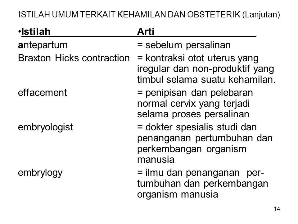 14 ISTILAH UMUM TERKAIT KEHAMILAN DAN OBSTETERIK (Lanjutan) IstilahArti antepartum= sebelum persalinan Braxton Hicks contraction= kontraksi otot uteru