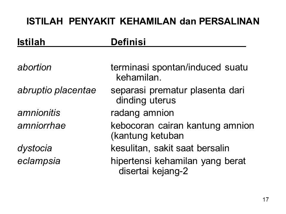 17 ISTILAH PENYAKIT KEHAMILAN dan PERSALINAN Istilah Definisi abortion terminasi spontan/induced suatu kehamilan. abruptio placentae separasi prematur