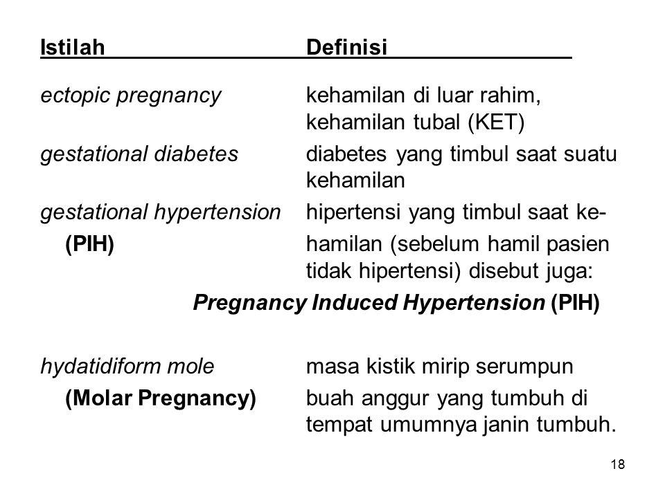 18 IstilahDefinisi ectopic pregnancy kehamilan di luar rahim, kehamilan tubal (KET) gestational diabetesdiabetes yang timbul saat suatu kehamilan gest