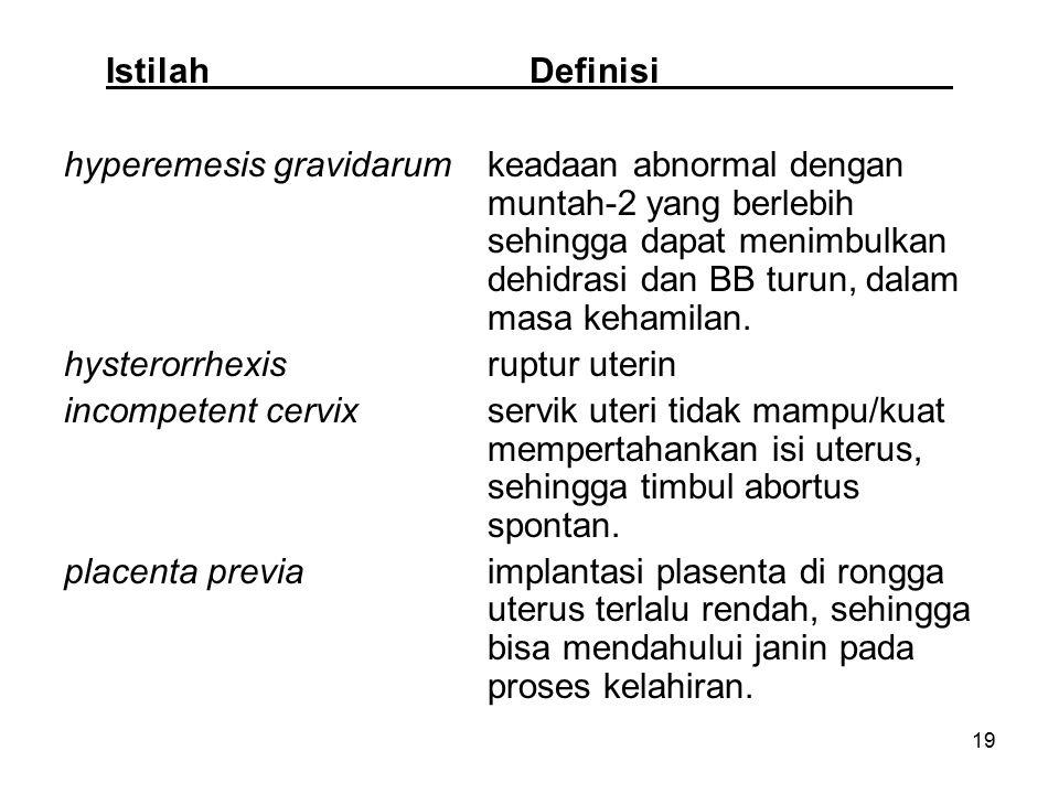 19 IstilahDefinisi hyperemesis gravidarumkeadaan abnormal dengan muntah-2 yang berlebih sehingga dapat menimbulkan dehidrasi dan BB turun, dalam masa